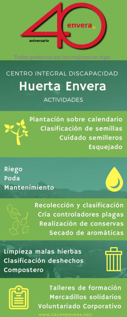 huerta-envera-infografia